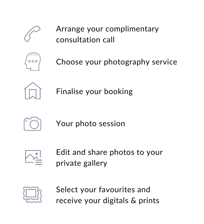 Visual showing how to book a photo session and how it works with Nick Cole Photography
